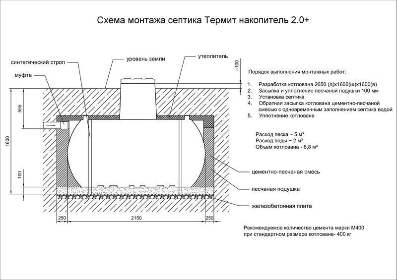 Монтажная схема Термит Накопитель 2.0