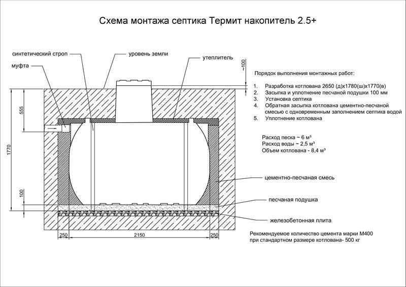 Монтажная схема Термит Накопитель 2.5