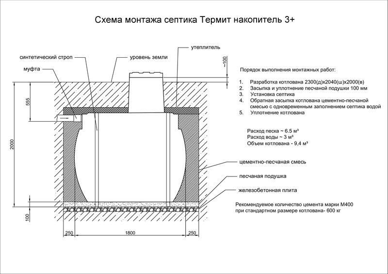 Монтажная схема Термит Накопитель 3.0