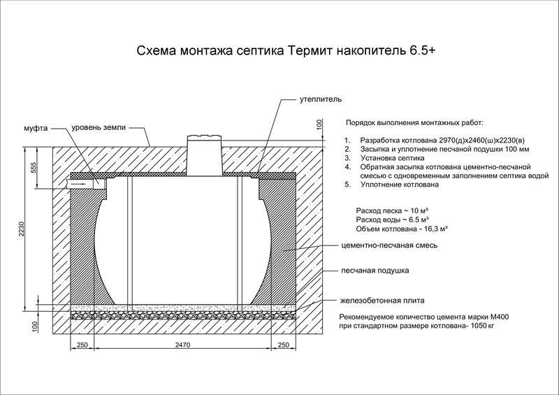 Монтажная схема Термит Накопитель 6.5