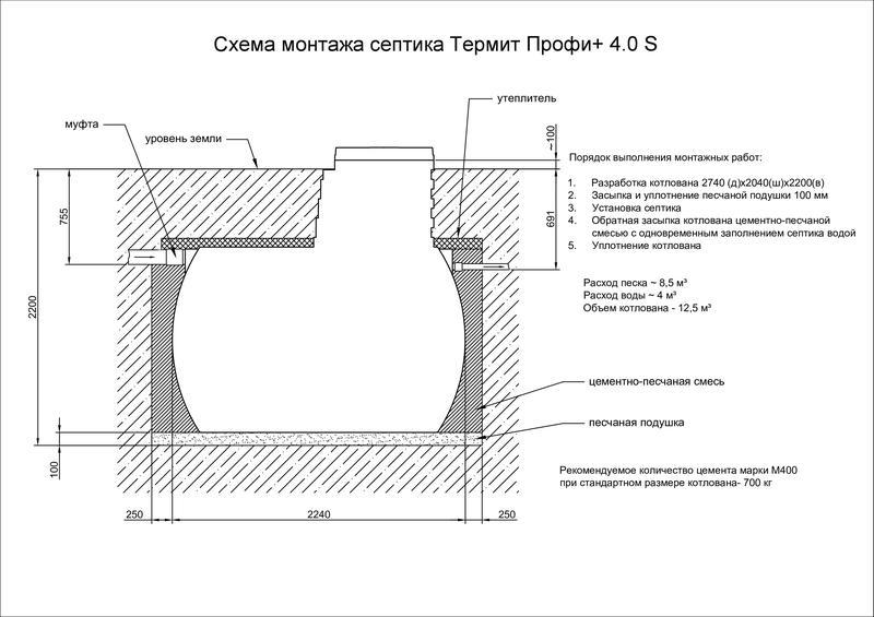Схема установки септика Термит Профи 4.0 PR