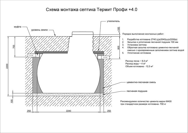 Монтажная схема Термит Профи 4.0 S