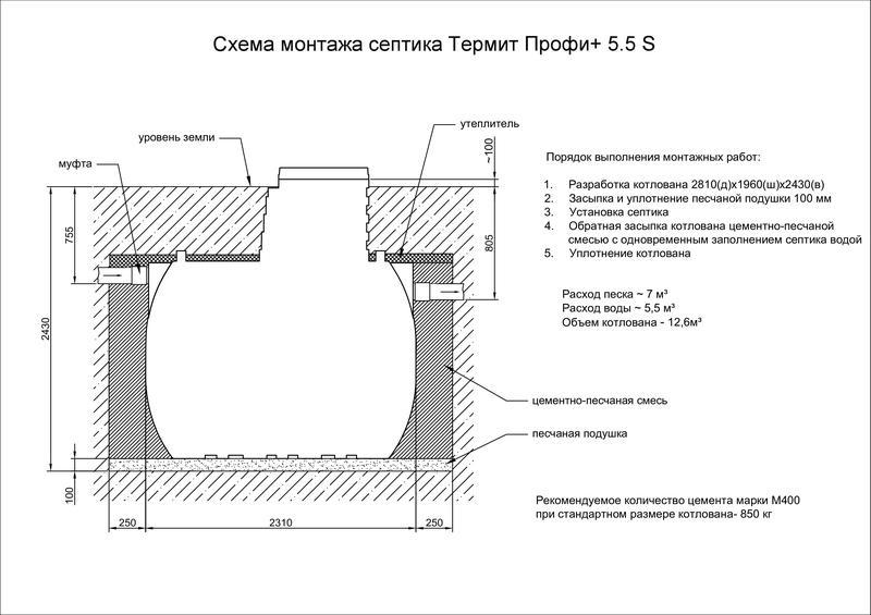 Монтажная схема Термит Профи 5.5 S
