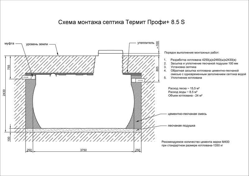 Монтажная схема Термит Профи 8.5 S